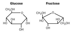 2014-26/09 Téléportation d'un Photon - Page 3 GlucoseFructose-300x145