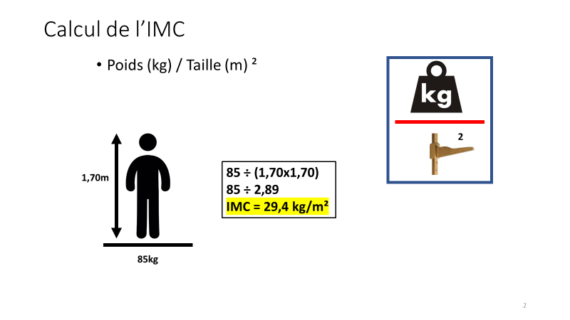 calcul-IMC-obesite