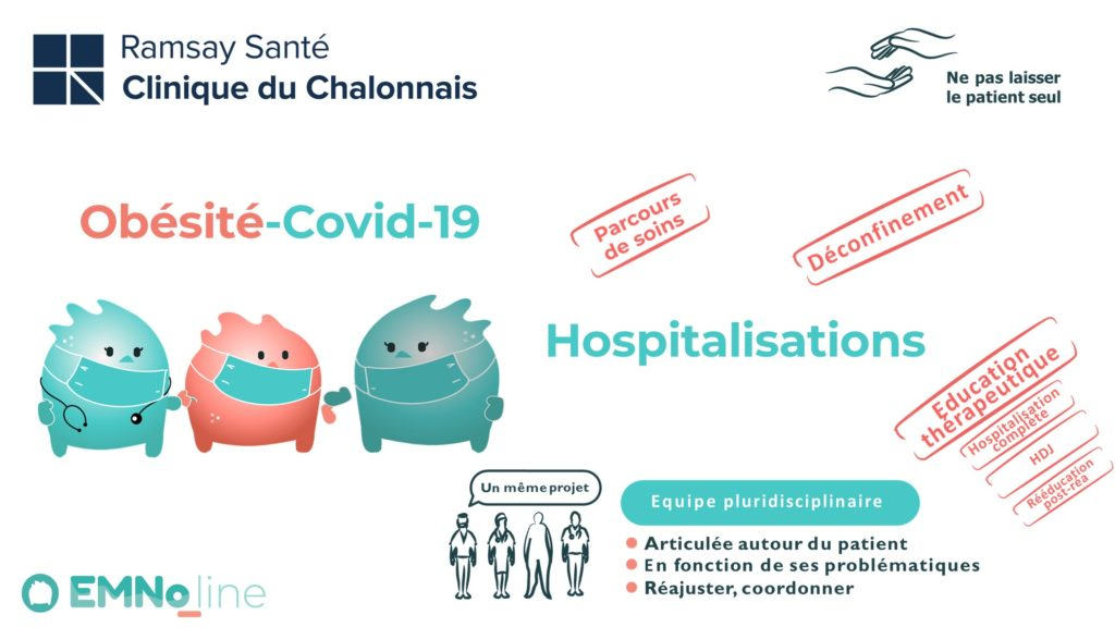 Covid-19 et prise en charge SSR nutrition Clinique du Chalonnais